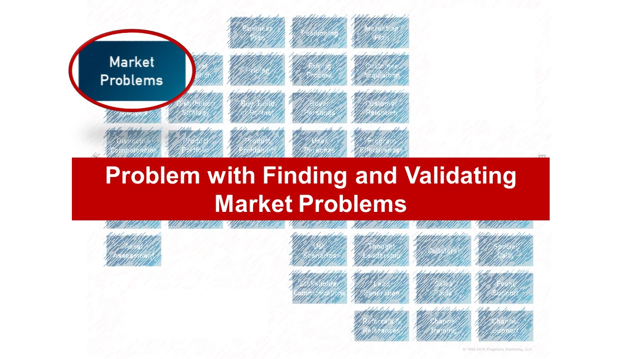 The Problems with Finding and Validating Market Problems